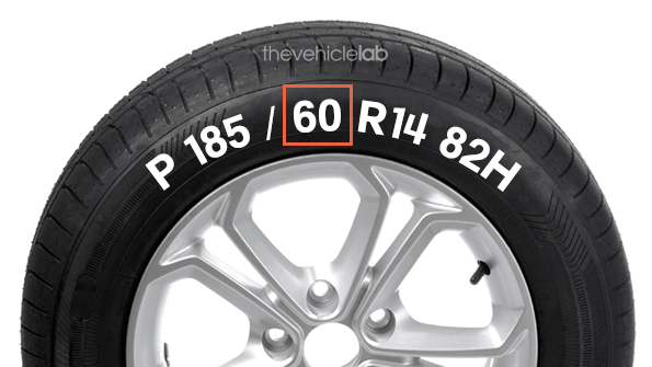 What Do The Numbers On Tires Mean >> Tire Size Explained What Do All The Numbers Mean The