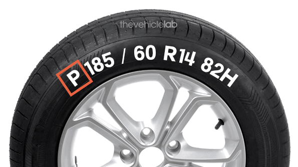 Tire Size Meaning >> Tire Size Explained What Do All The Numbers Mean The Vehicle Lab