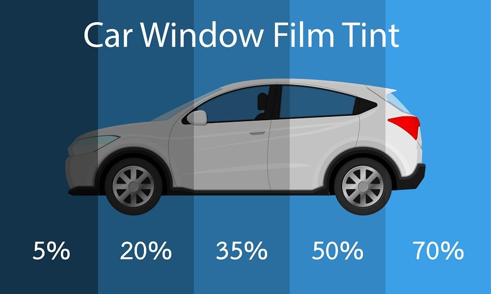 car window tint percentage