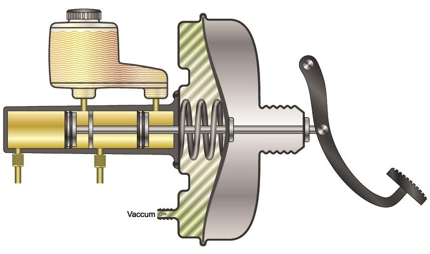 vacuum brake booster servo